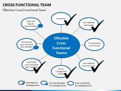 Cross functional teams PPT slide 3