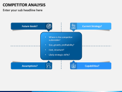 Competitor Analysis PPT Slide 3