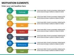 Motivation Elements PPT Slide 11