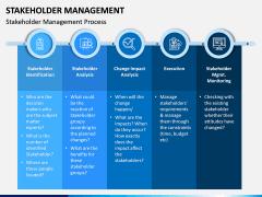 Stakeholder Management PPT Slide 10