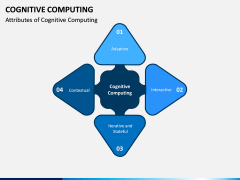 Cognitive Computing PPT Slide 9