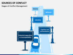 Sources of Conflict PPT Slide 4