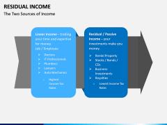 Residual Income PPT Slide 8
