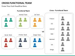 Cross functional teams PPT slide 17