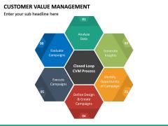 Customer Value Management PPT Slide 20