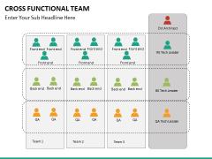 Cross functional teams PPT slide 18