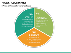 Project Governance PPT slide 24