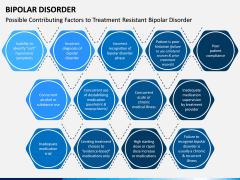 Bipolar Disorder PPT Slide 15