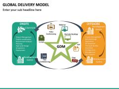 Global Delivery Model PPT Slide 25