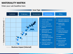 Materiality Matrix PPT Slide 1