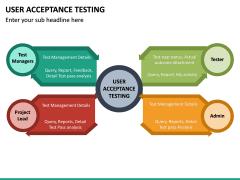User Acceptance Testing PPT Slide 28