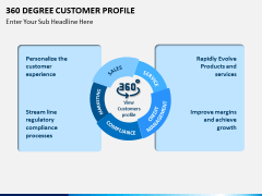 360 degree customer profile PPT slide 2