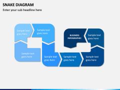Snake Diagram PPT Slide 5