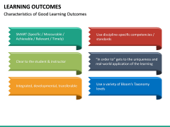 Learning Outcomes PPT Slide 23