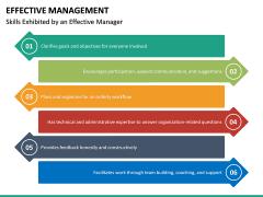 Effective Management PPT Slide 35