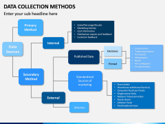 Data Collection Methods PPT Slide 9