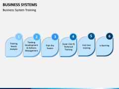 Business Systems PPT Slide 9