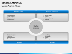 Market Analysis PPT Slide 11