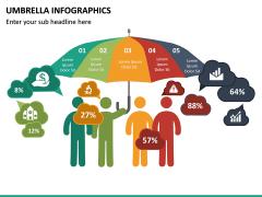 Umbrella Infographics PPT Slide 18