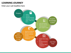 Learning Journey PPT Slide 27