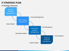 IT Strategic Plan PPT Slide 9