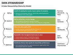 Data Stewardship PPT Slide 14