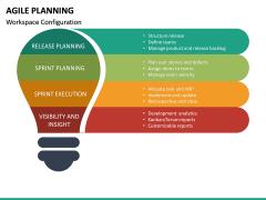 Agile Planning PPT Slide 26