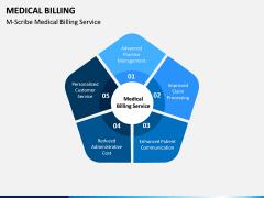 Medical Billing PPT Slide 9