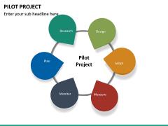 Pilot Project PPT Slide 15