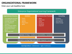 Organizational Framework PPT Slide 19