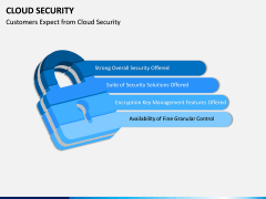 Cloud Security PPT Slide 8