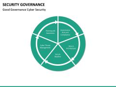 Security Governance PPT Slide 35