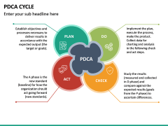 PDCA Cycle PPT Slide 21