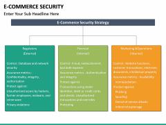 E-commerce Security PPT Slide 15