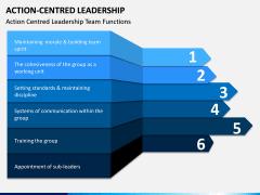 Action Centred Leadership PPT Slide 6