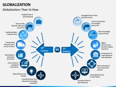 Globalization PPT Slide 11