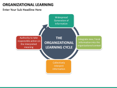 Organizational Learning PPT Slide 22