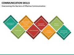 Communication Skills PPT Slide 18