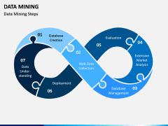 Data Mining PPT Slide 5