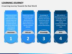 Learning Journey PPT Slide 8