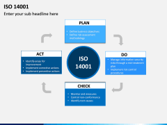 ISO 14001 PPT Slide 3