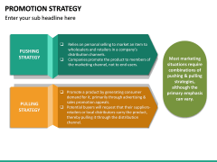 Promotion Strategy PPT Slide 28