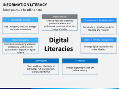 Information literacy PPT slide 3