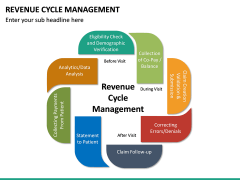 Revenue Cycle Management (RCM) PPT Slide 25