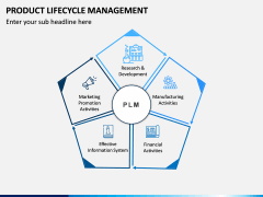 Product Life-cycle Management PPT Slide 2