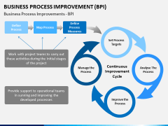 Business process improvement PPT slide 13