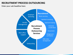 Recruitment Process Outsourcing PPT Slide 16