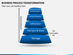 Business Process Transformation PPT Slide 12