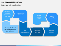 Sales Compensation PPT Slide 6