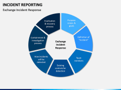 Incident Reporting PPT Slide 11